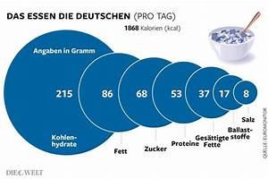 Kalorien Pro Tag Berechnen : 78 best images about deutsch b2 on pinterest deutsch marketing news and oder ~ Themetempest.com Abrechnung