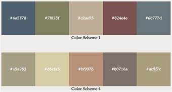 ideas for kitchen themes how do you choose a color scheme when your color skills