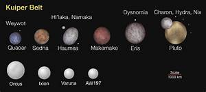 Kuiper belt – discovery, objects, dwarf planets, comets ...