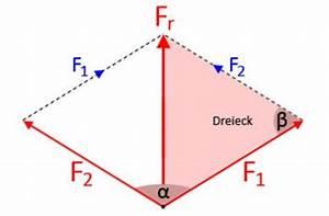Kräfte Berechnen Winkel : kraft berechnung von kr ften ~ Themetempest.com Abrechnung
