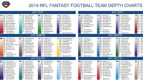 fantasy football cheat sheets player rankings draft board standard ppr