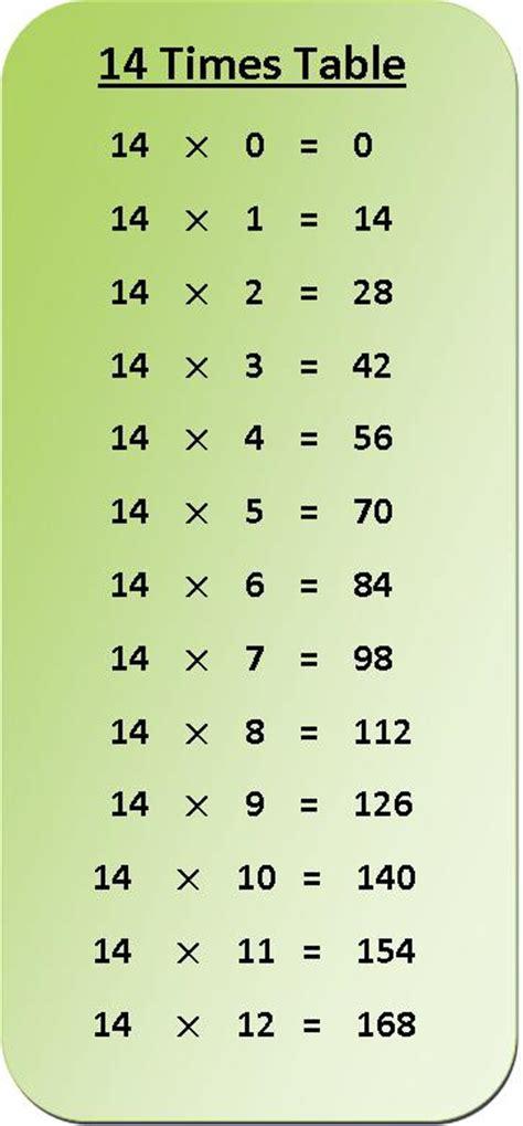 table de 14 multiplication table de multiplications 21 new calendar template site