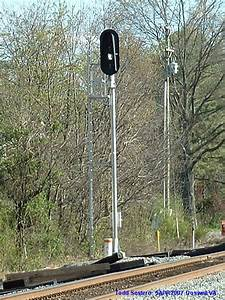 Interpreting And Reading Railroad Signals 1