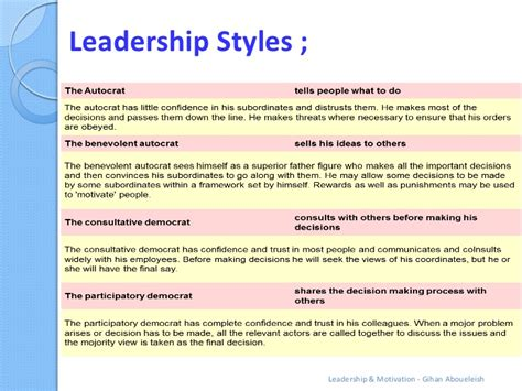 Leadership Outline Examples