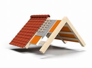 Dachdämmung Von Innen Kosten : dachd mmung ~ Lizthompson.info Haus und Dekorationen
