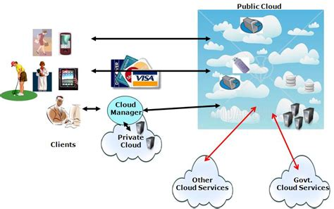 cloud definition cloud computing just another site