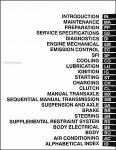 2002 Toyota Mr2 Spyder Repair Shop Manual Original