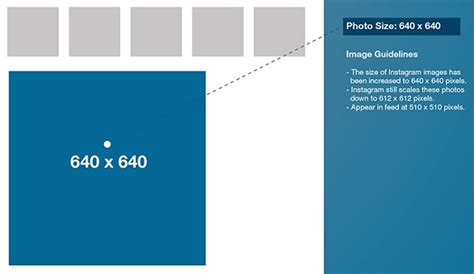 Instagram Photo Dimensions Image Sizing For Instagram Background Size