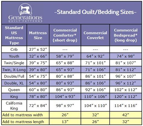 size quilt measurements standard quilt sizes chart king crib and more