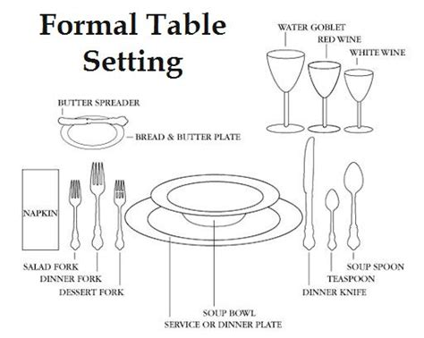 how to set a formal dinner table thanksgiving table setting and decorating ideas