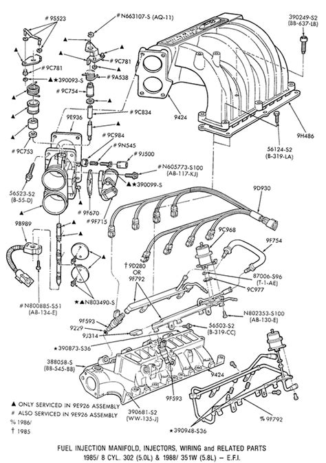 1977 Ford 351m F150 Ignition Wiring Diagram by 1985 F Series 302 W Efi Gary S Garagemahal The Bullnose
