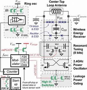 Fm Transmitter And Receiver Circuit Diagram
