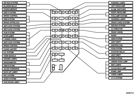 2000 Fuse Box Diagram by Where S The Best Place To Find A Fuse Box Diagram For A