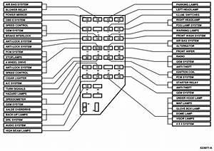 1999 Ranger Fuse Box Diagram 41717 Desamis It