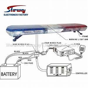 Starway Police Warning Led Lightbar Manufacturers And Suppliers In China