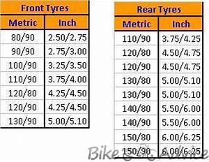 Tyre Tech All You Must Know About Tyres Explained In