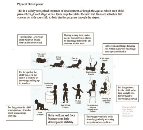 physical development in preschoolers dr amanda gummer baby genie 230