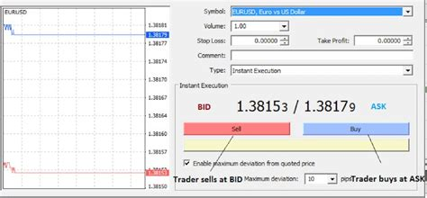 forex trading platform with the lowest spread lowest fixed spread forex and also how much money does a