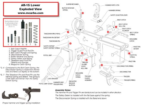 Ar 15 Assembly Diagram by Ar 15 Lower Receiver Exploded View Weapons Lower