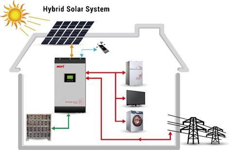 Kva Transformerless Pure Sine Wave Output Solar Power