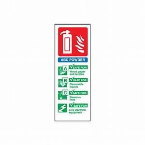 Fire Extinguisher Sign ABC Powder - Toolstation