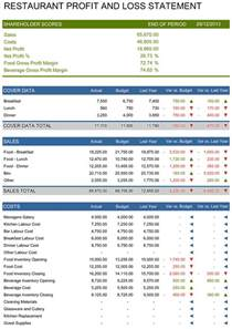 P L Template Excel Restaurant Profit And Loss Statement Template For Excel