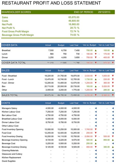 Restaurant Profit And Loss Statement Template For Excel