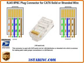 similiar cat 6 to printer 6 wire keywords if you are using cat5 for an rj11 colors necessarily don t matter