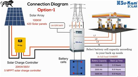 solar inverter  india kw  grid solar system youtube