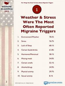 Weather & Stress - The most frequently reported migraine ...