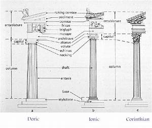 Parthenon Labeled