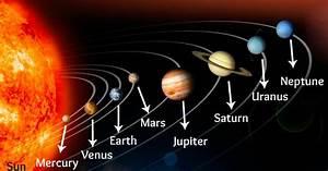 Solar System and Venus - SC663C