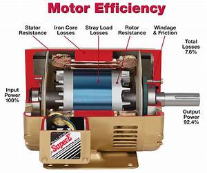 Where Motor Energy Losses Occur