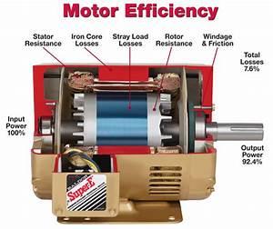 Improving Electric Motors