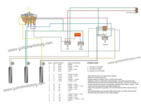 wiring diagram for dimarzio dp216 wiring library