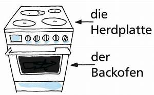 Herd Anschließen Berlin : duden herd rechtschreibung bedeutung definition synonyme herkunft ~ Markanthonyermac.com Haus und Dekorationen
