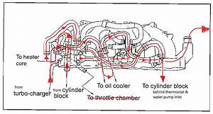 Rb25 Water Flow Diagram  U0026 Greddy Intake Manifold