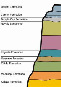 Geology Of The Zion And Kolob Canyons Area