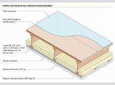 Current Newsletter APA – The Engineered Wood Association