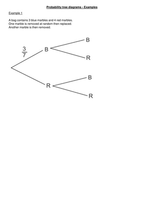 Probability Tree Diagrams Conditional