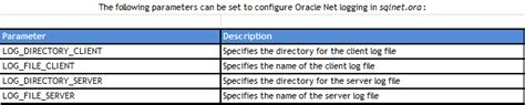 Oracle Dba Scripts Wanna Be A Networking Expert? Deep