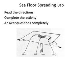 Sea Floor Spreading Worksheet Section 1 4 by Evidence What Is Supports Ppt