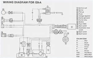 Yamaha G9a Wiring Diagram  U2013 Wallmural