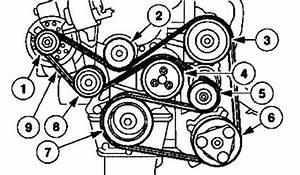 Solved  Serpentine Belt Diagram For 2000 Ford Escort