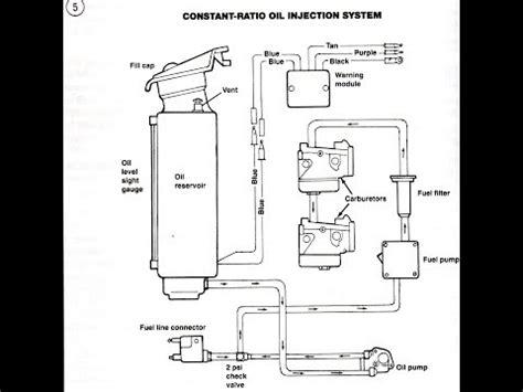 Mercury Outboard Motor Knocking Noise by 1988 Mercury Mariner 45hp Injected Used Boat Motor Doovi