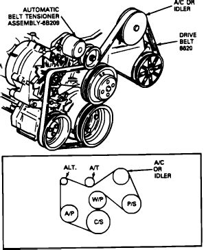 Need Have Serpentine Belt Diagram For Ford