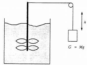 Weg Berechnen Physik : brian cozzi inc page not found ~ Themetempest.com Abrechnung