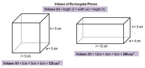 Savannah's Math Blog