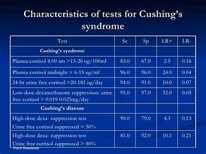 Assessing diagnostic tests in Endocrinology