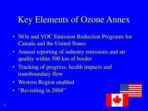 ppt air quality management in america powerpoint